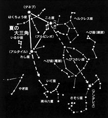 summer-map